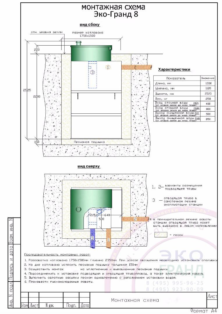 Монтажная схема Эко-Гранд 8
